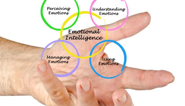 habilidades de la inteligencia emocional