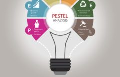 Análisis PEST o análisis DAFO ¿cuál es mejor?