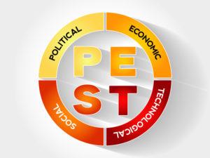 PEST Análisis empresarial