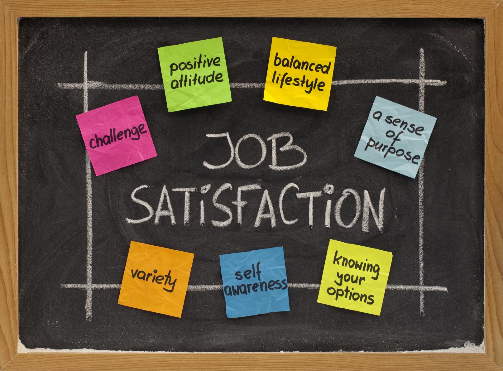 ¿Cómo se realiza un cuestionario de satisfacción laboral?