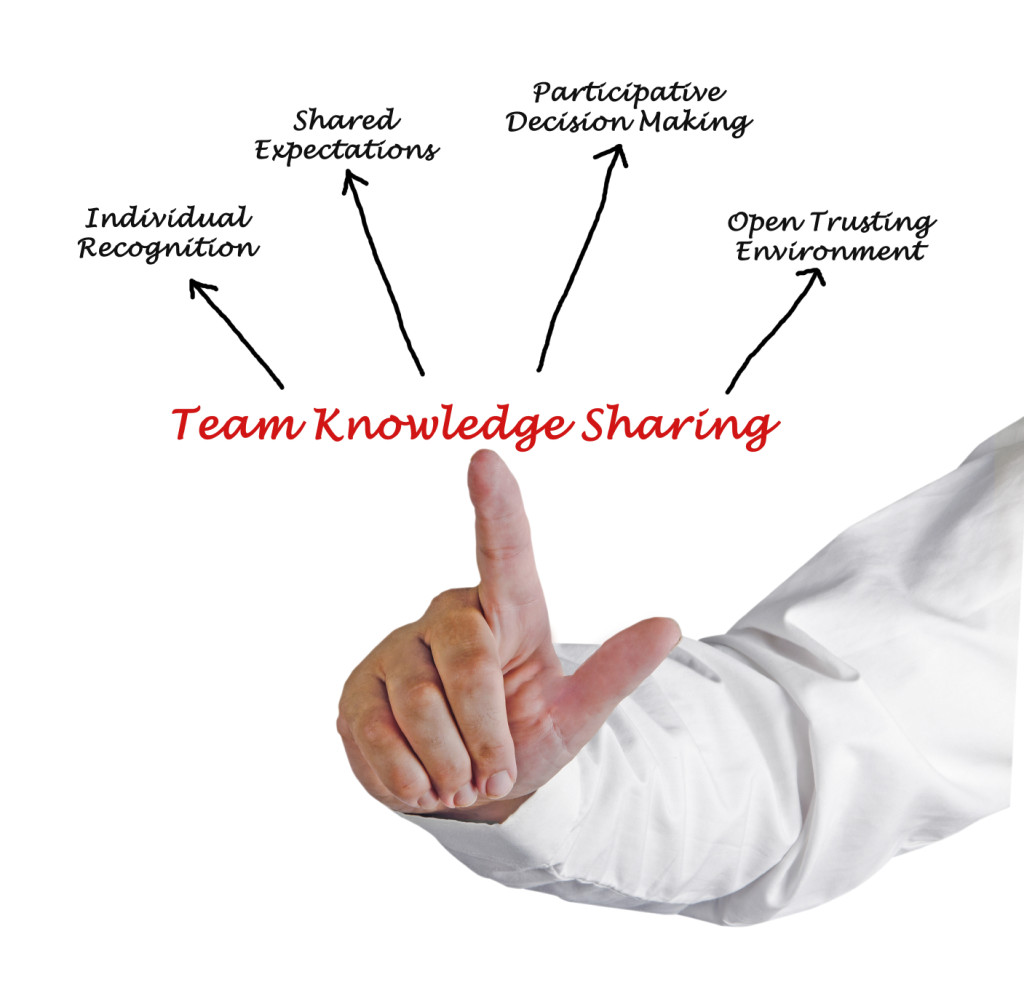 El liderazgo participativo. Análisis práctico