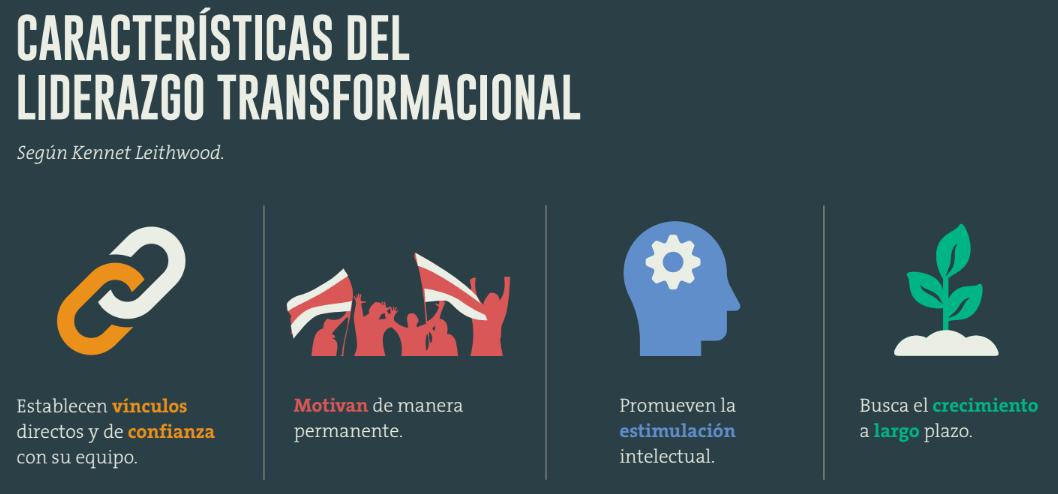 liderazgo transformacional características