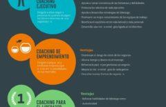 Infografía coaching y proyección profesional