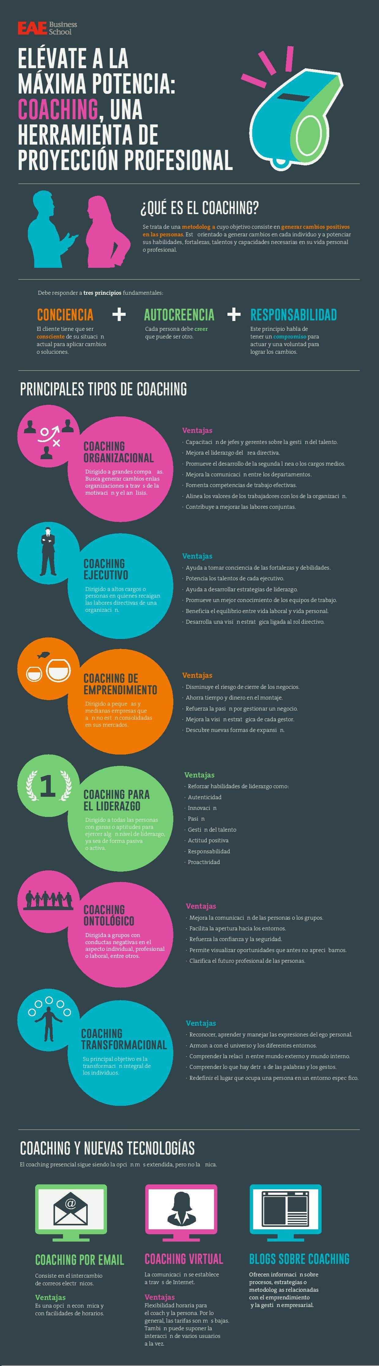 infografía de coaching