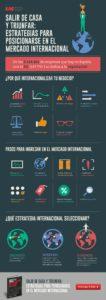 Infografía Salir de casa y triunfar