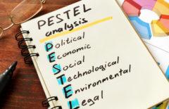 Análisis PESTEL: en qué consiste, cómo hacerlo y plantillas