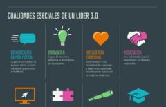 Infografía: Nuevas hablididades de Liderazgo empresarial en la era 3.0