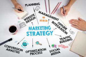 Los cinco conceptos clásicos del marketing