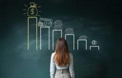 Maximización de beneficios e internacionalización