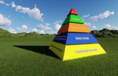 Pirámide de Maslow y economía ¿equiparables?