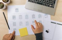 Organigrama de una empresa pequeña: estructura